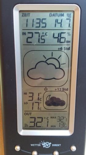 Temperatur im Wohnmobil